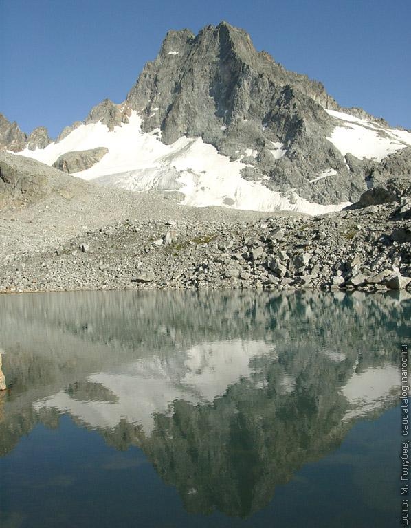 Горные озера — 2 12: план и цели поездки | Новые